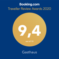 nagroda booking 2020